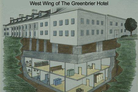 Greenbrier Congressional bunker